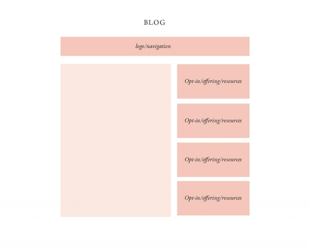 website-masterclass-blog