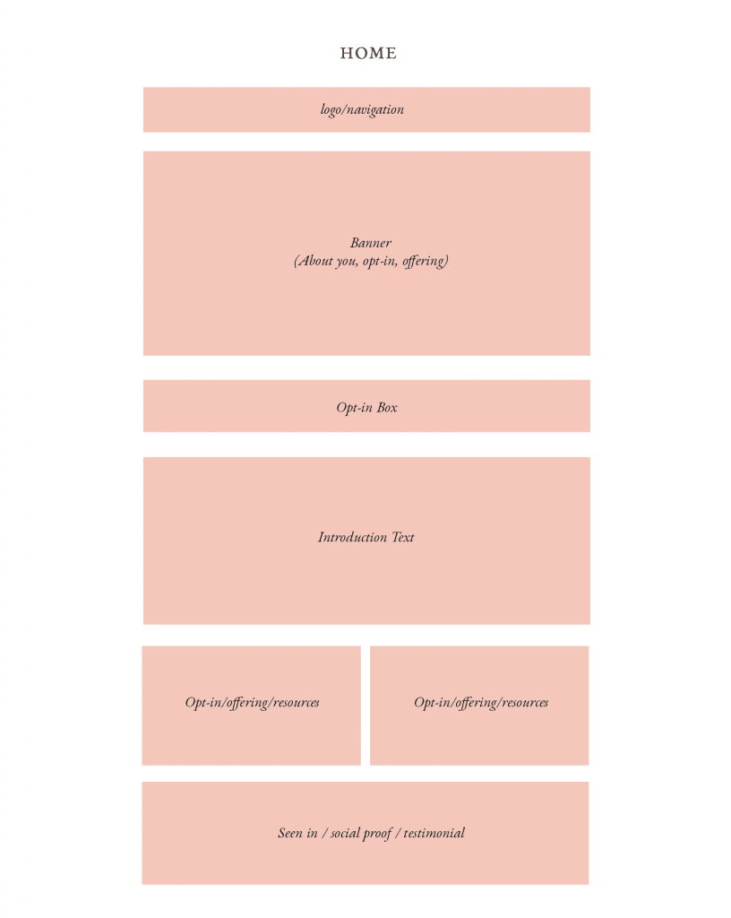 website-masterclass-home-layout